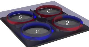 Magnetzustaende 310x165 - Lochgitter: Perforierte Metallschichten für elektronische Teile
