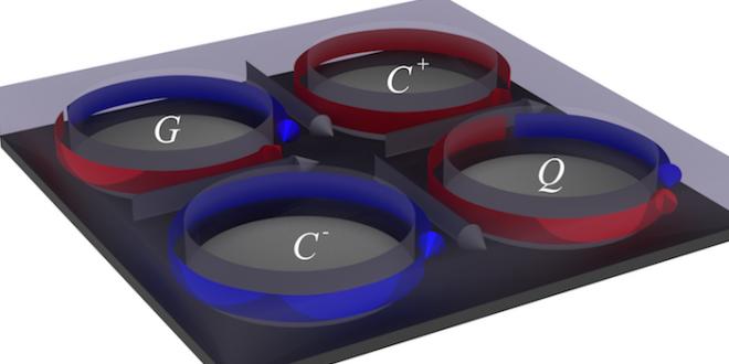 Lochgitter: Perforierte Metallschichten für elektronische Teile