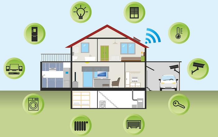 Smart Home - Smart Home