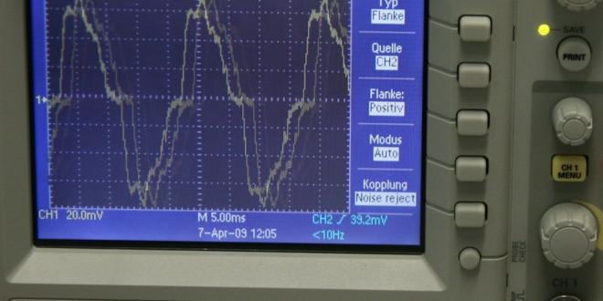 Messtechnik 660x330 - Messtechnik im Wandel der Zeit