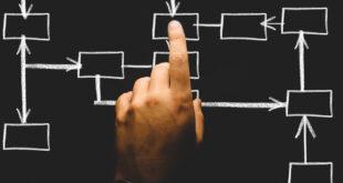 GmbH Probleme – der Gesetzgeber spielt eine große Rolle